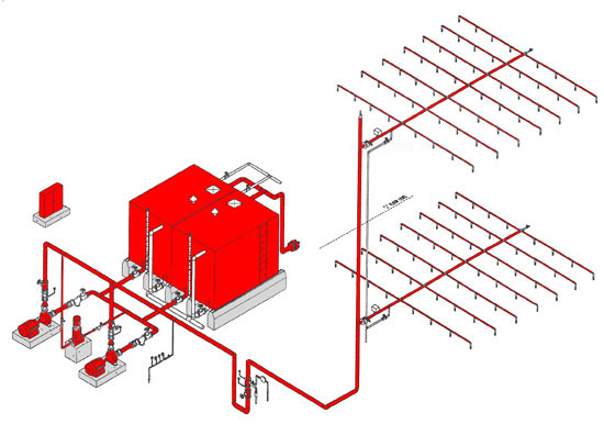 Fire Sprinkler likewise Fire Sprinkler System 1 besides Ict Infrastructure together with Fm200 Fire Suppression System further Fire Hydrant Systems. on fire alarm systems installation